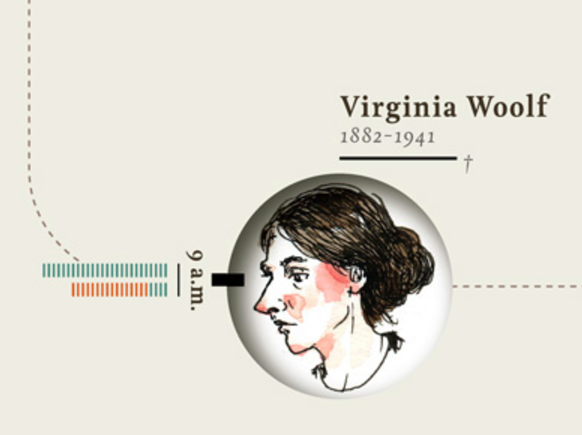 virginia woolf 1929 essay Virginia woolf only connect • her essay is constructed the steps that led her to adopt this thesis 10 a room of one's own (1929) virginia woolf only.