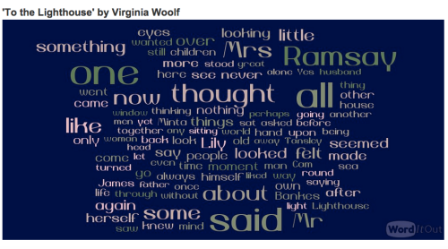 To the Lighthouse word cloud