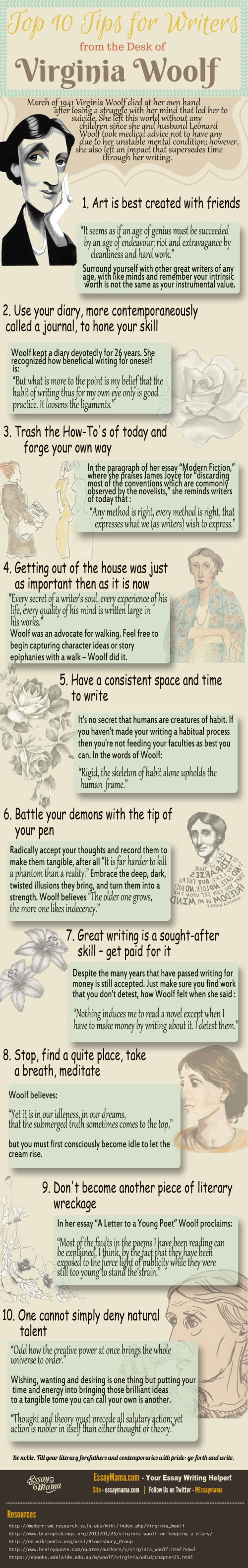 virginia-woolf-infographic